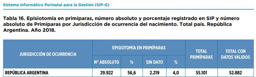 episiotomias en argentina1